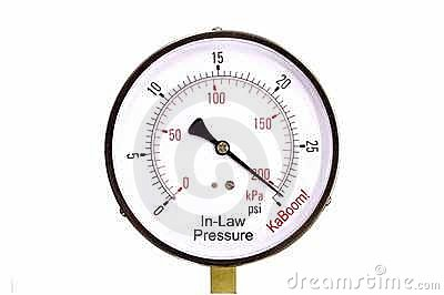 In-laws Pressure Gauge Royalty Free Stock Images - Image ...