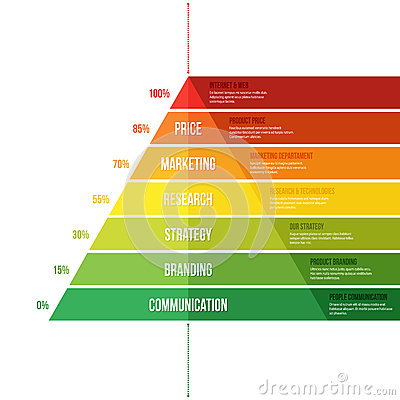 Free Layered Pyramid Chart Diagram In Flat Style Royalty Free Stock Photo - 87329005