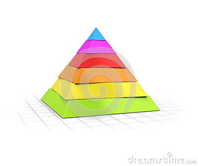Layered Pyramid Six Levels