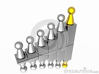 Leaderchip