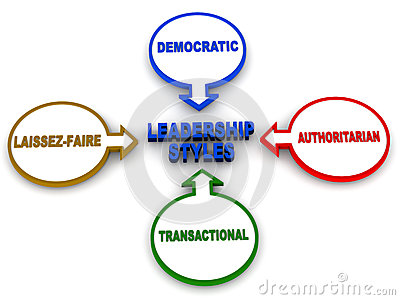 autocratic leadership styles
