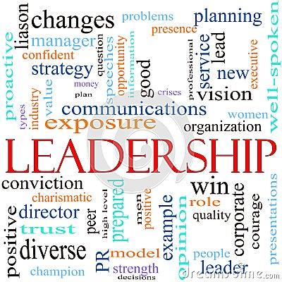 Leadership word concept illustration