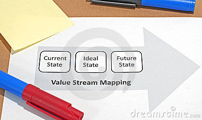 Lean: Value Stream Mapping