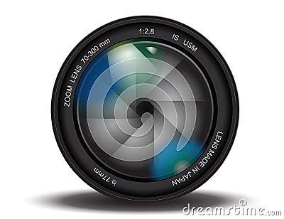 Lens Aperature