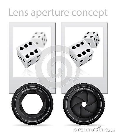 Lens aperture conept