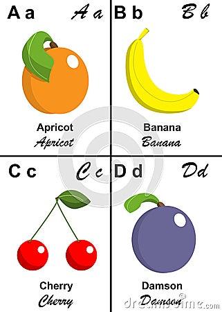 Lettera della tabella di alfabeto da A alla D