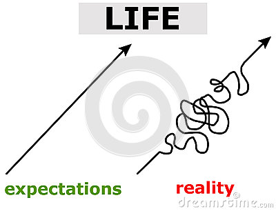Life expectations