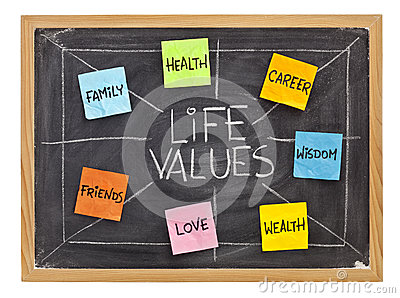 Life values concept on blackboard