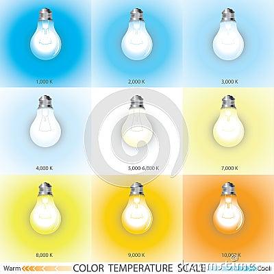 Light Color Temperature Scale Stock Vector Image 55435524