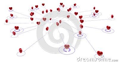 Linked Heart Source