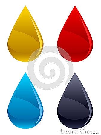 Liquid Drops