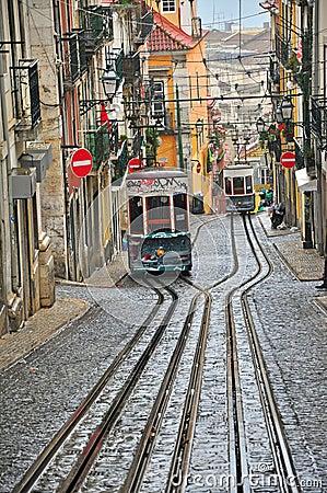 Lisbon funicurals Editorial Photo
