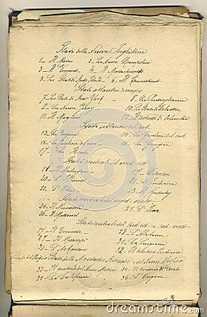 Lista original de la vendimia de los estados 1865