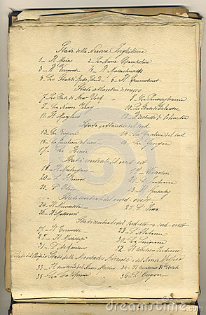 Lista original do vintage dos estados 1865
