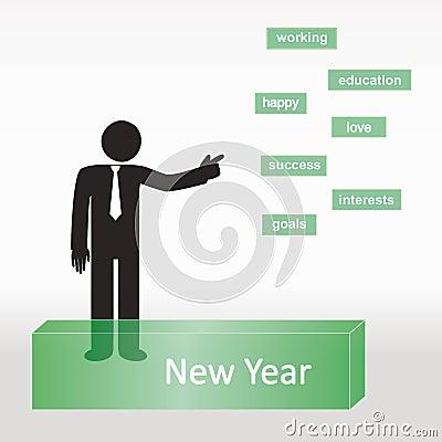 Liste des neuen Jahres