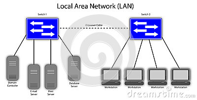Local Area Network Diagram