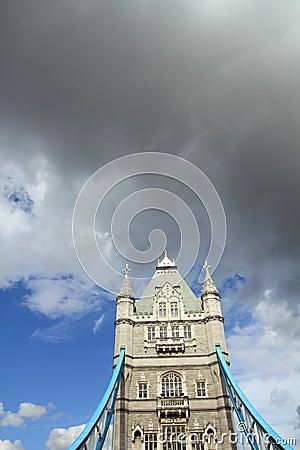 London-Wetter