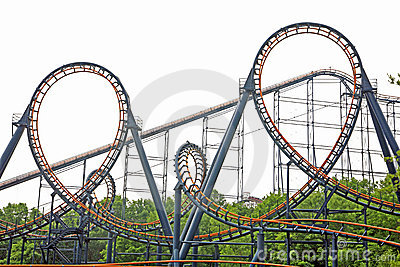 Loops on Roller Coaster
