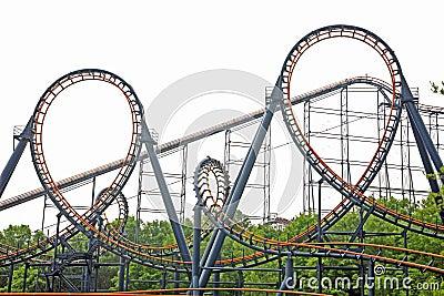 Loops on Roller Coaster