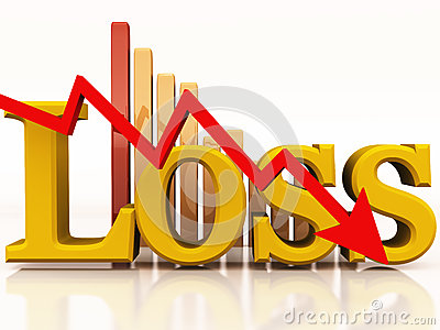 Loss or recession