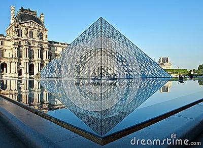 Louvre Paris Editorial Photography