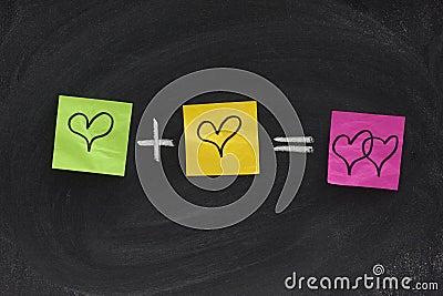 Love equation on blackboard