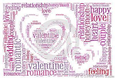 Love info-text cloud