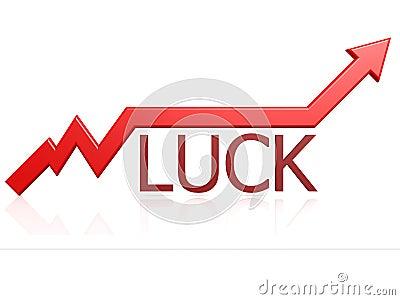 Luck graph