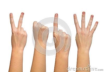 Mãos que formam o número 2014