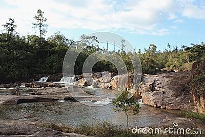 Macal river falls, belize