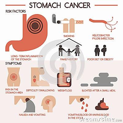 magcancer