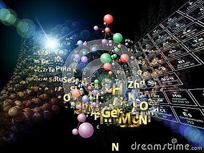 Magic of Chemical Elements