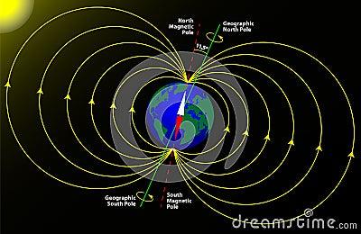 Inertial MEMS: Principles and