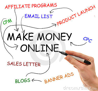 Free Make Money Online Royalty Free Stock Photo - 13856695