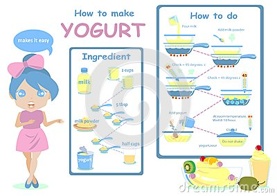 How to Create Your Own Frozen Yogurt Company