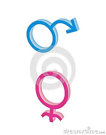 Male, Female Sex Problem