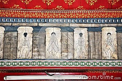 Malereien im Tempel Wat Pho unterrichten