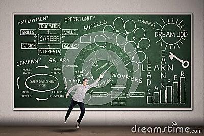 Man flying on written chalkboard