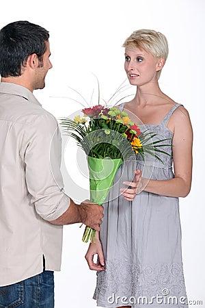 dating mail order brides