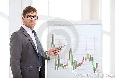 Man Pointing To Flip Board With Forex Chart Stock Image ...