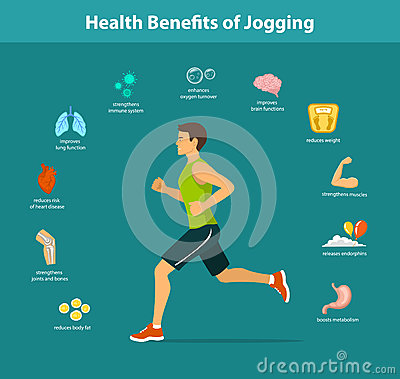 Free Man Running Vector Illustration. Benefits Of Jogging Exercise Infographics. Royalty Free Stock Photos - 78864098
