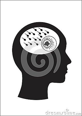 Man and thinking