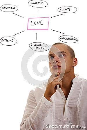 Man Thinking Love