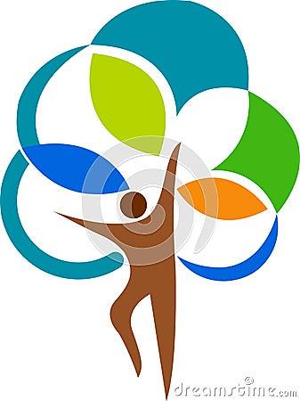 Man tree logo