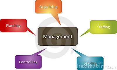 Management Functions Stock Photos, Images, & Pictures - 127 Images