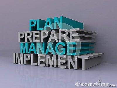 Management slogans