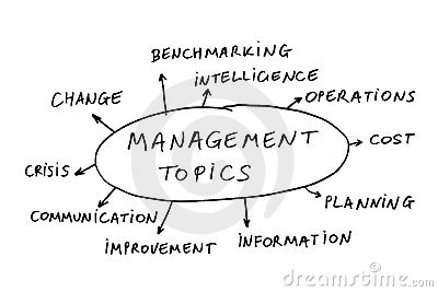 Management topics