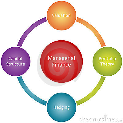 Managerial finance business diagram