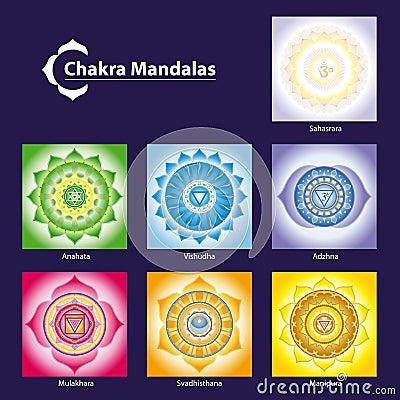 Mandalas de symbole de Chakra