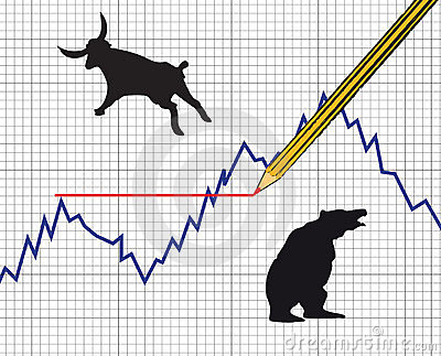 Mapy comodity rynek walutowy wektor